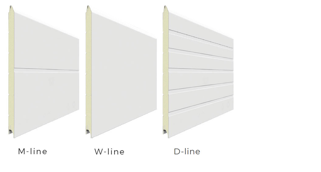 segmentowe typy paneli